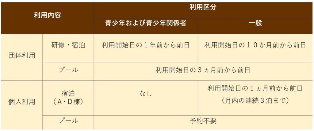 【差込データ】申込み手順
